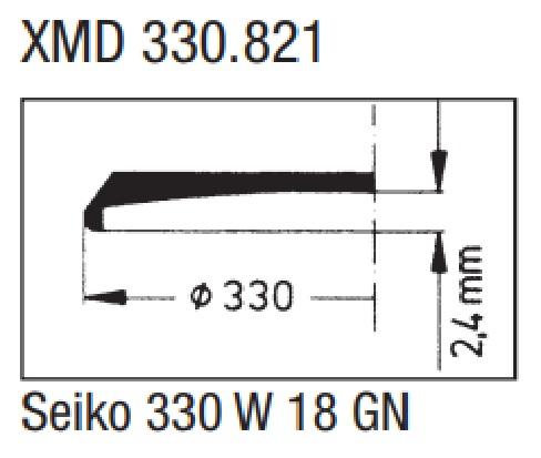 XMD 330.821